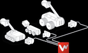 WinCan združljivost s kamerami