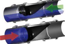 Proti-povratni ventil WaStop - Funkcija